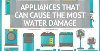 appliances that cause water damage